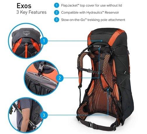 osprey exos 48 key features
